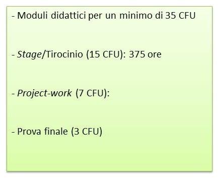 master_didattica2